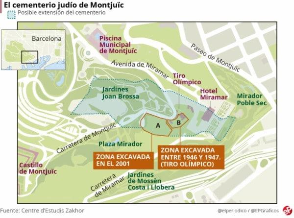Montjuic1